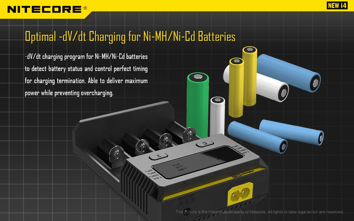NEW i2 Intellicharger NITECORE buy now from TheBrokeSmoker.com